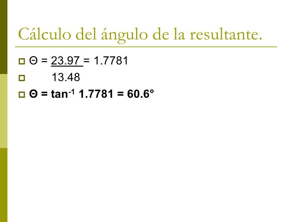 Cálculo del ángulo de la resultante. Θ = 23.97 = 1.7781 13.48 Θ = tan -1 1.7781 = 60.6°