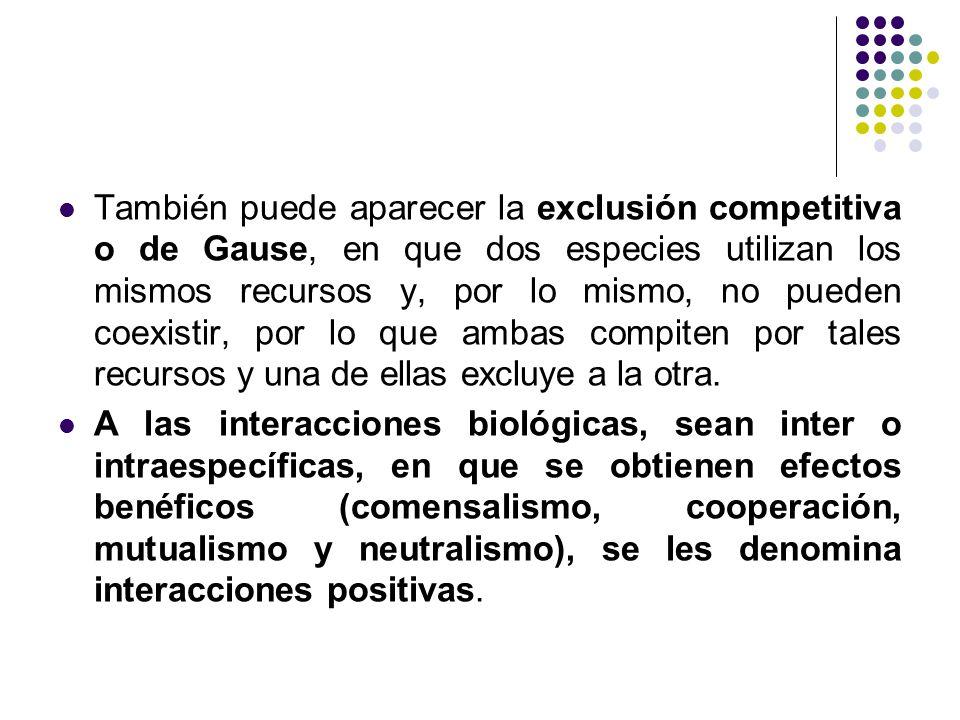 También puede aparecer la exclusión competitiva o de Gause, en que dos especies utilizan los mismos recursos y, por lo mismo, no pueden coexistir, por