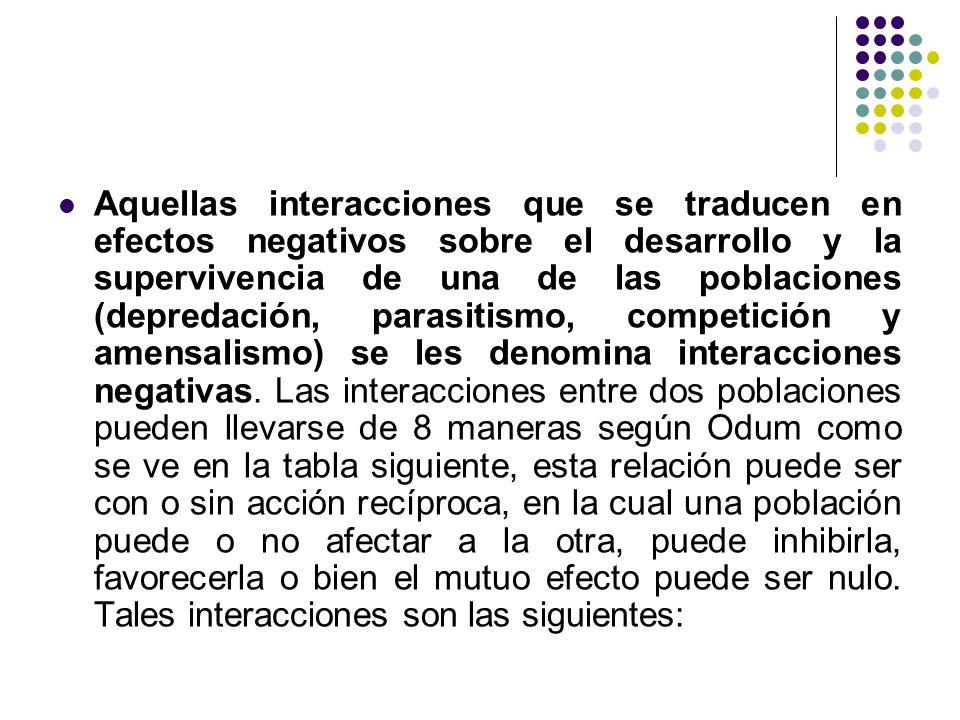 Aquellas interacciones que se traducen en efectos negativos sobre el desarrollo y la supervivencia de una de las poblaciones (depredación, parasitismo