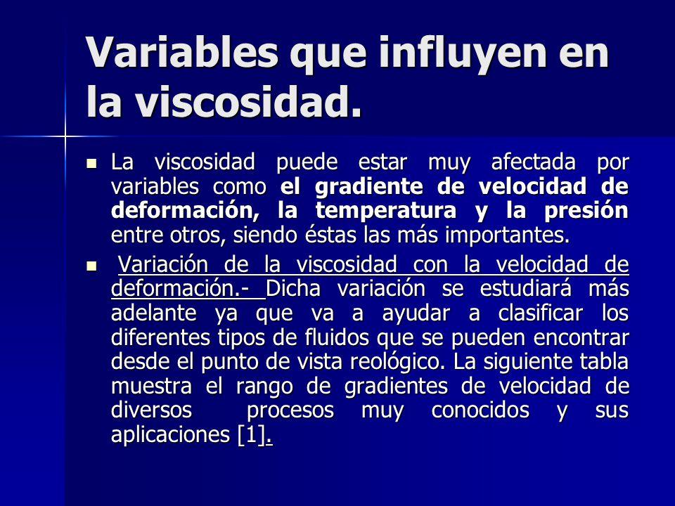 Variables que influyen en la viscosidad. La viscosidad puede estar muy afectada por variables como el gradiente de velocidad de deformación, la temper