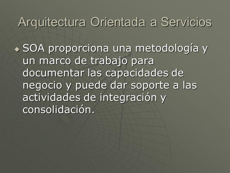 Arquitectura Orientada a Servicios SOA proporciona una metodología y un marco de trabajo para documentar las capacidades de negocio y puede dar soport