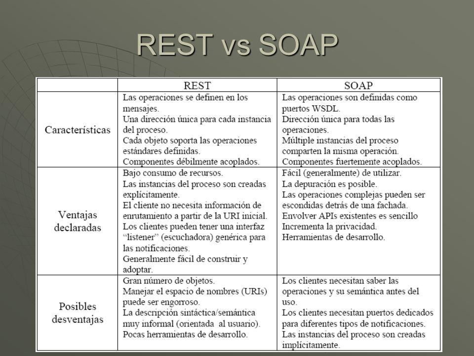 REST vs SOAP