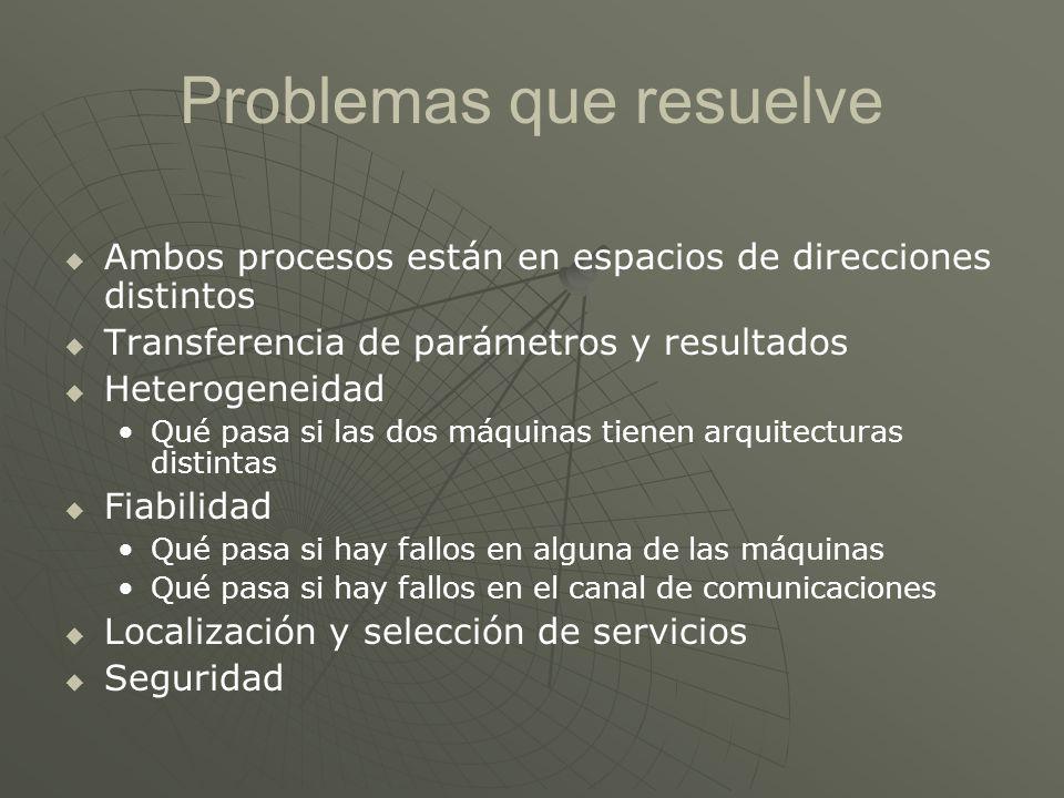 Arquitectura Orientada a Servicios Los Servicios Web pueden también ser implementados siguiendo los conceptos de la arquitectura SOA, donde la unidad básica de comunicación es el mensaje, más que la operación.