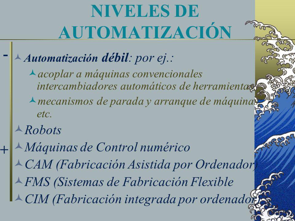 NIVELES DE AUTOMATIZACIÓN Automatización débil: por ej.: acoplar a máquinas convencionales intercambiadores automáticos de herramientas, mecanismos de parada y arranque de máquinas, etc.
