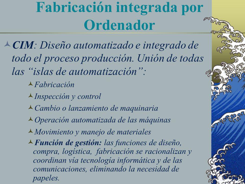 Fabricación integrada por Ordenador CIM: Diseño automatizado e integrado de todo el proceso producción.
