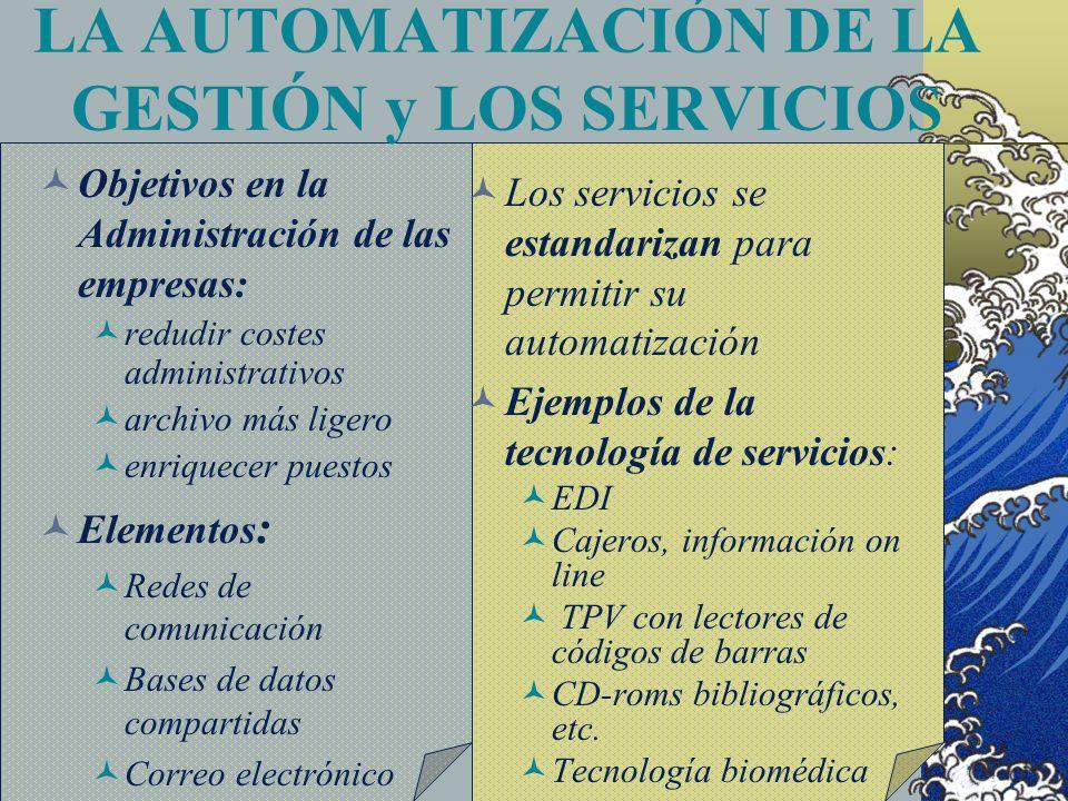 LA AUTOMATIZACIÓN DE LA GESTIÓN y LOS SERVICIOS Objetivos en la Administración de las empresas: redudir costes administrativos archivo más ligero enri