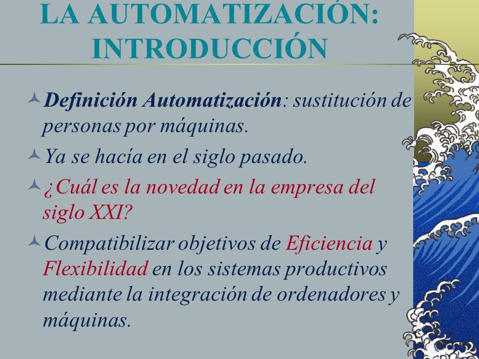 LA AUTOMATIZACIÓN: INTRODUCCIÓN Definición Automatización: sustitución de personas por máquinas. Ya se hacía en el siglo pasado. ¿Cuál es la novedad e