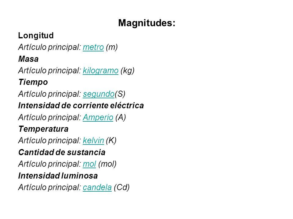 Magnitudes: Longitud Artículo principal: metro (m)metro Masa Artículo principal: kilogramo (kg)kilogramo Tiempo Artículo principal: segundo(S)segundo Intensidad de corriente eléctrica Artículo principal: Amperio (A)Amperio Temperatura Artículo principal: kelvin (K)kelvin Cantidad de sustancia Artículo principal: mol (mol)mol Intensidad luminosa Artículo principal: candela (Cd)candela