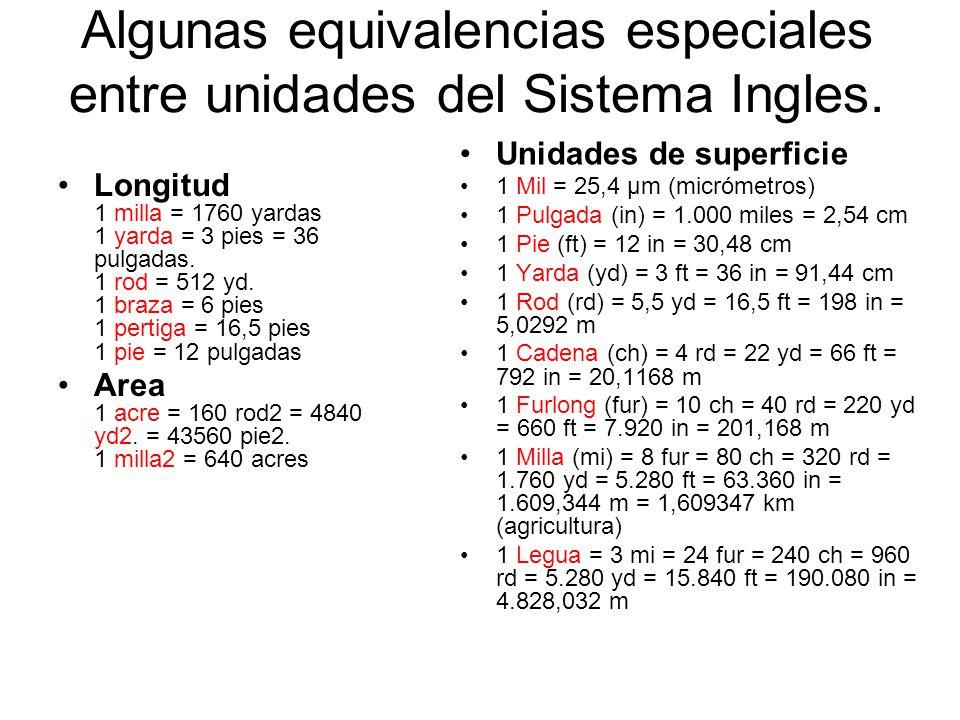 Algunas equivalencias especiales entre unidades del Sistema Ingles.