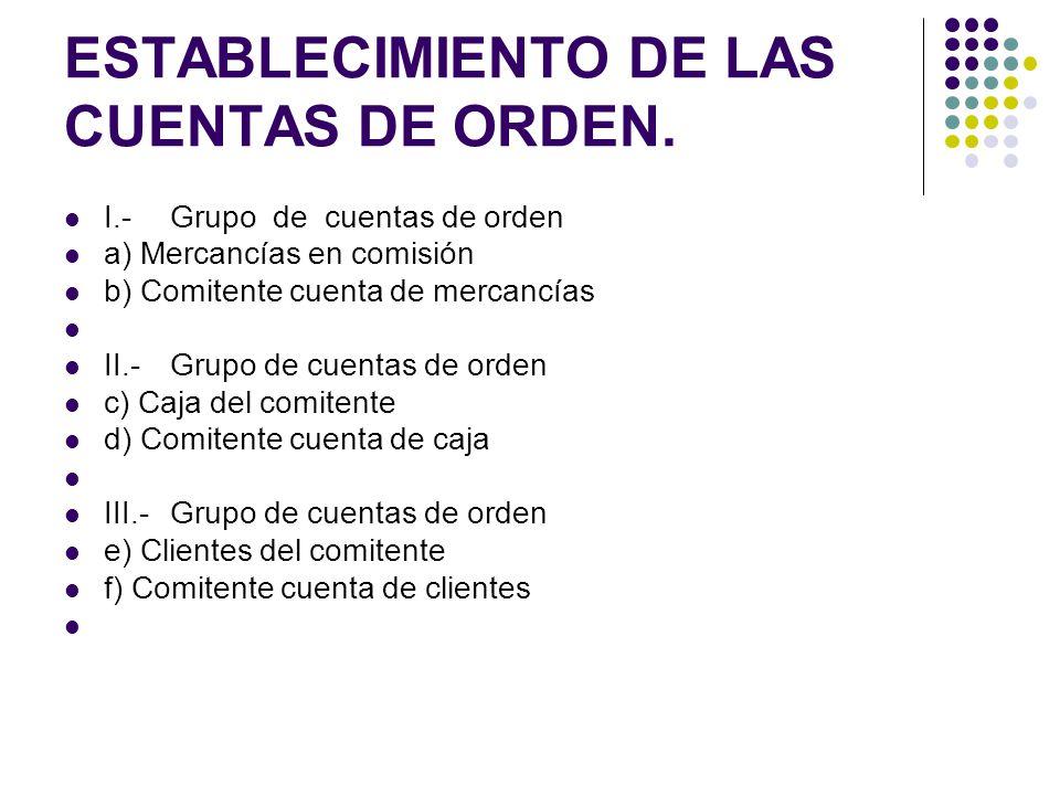 ESTABLECIMIENTO DE LAS CUENTAS DE ORDEN. I.-Grupo de cuentas de orden a) Mercancías en comisión b) Comitente cuenta de mercancías II.-Grupo de cuentas
