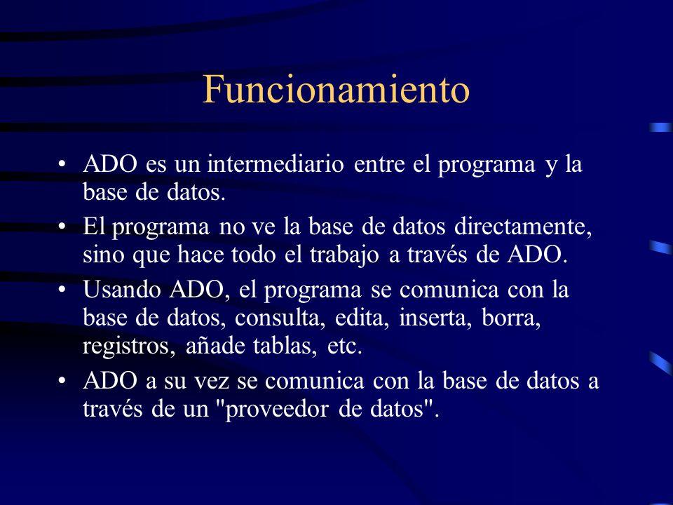 Funcionamiento ADO es un intermediario entre el programa y la base de datos. El programa no ve la base de datos directamente, sino que hace todo el tr