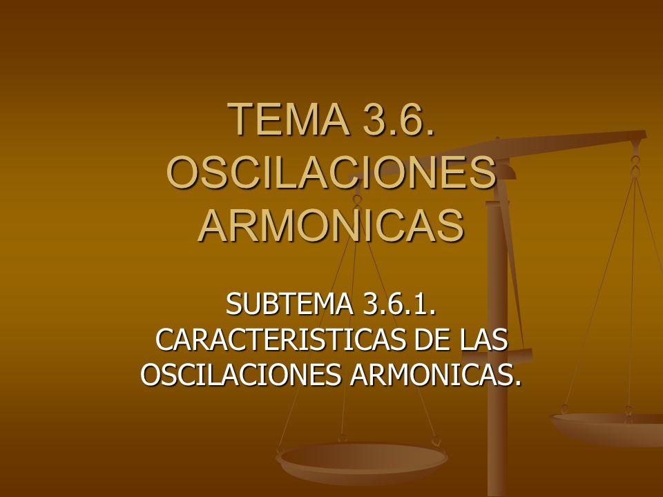 TEMA 3.6. OSCILACIONES ARMONICAS SUBTEMA 3.6.1. CARACTERISTICAS DE LAS OSCILACIONES ARMONICAS.