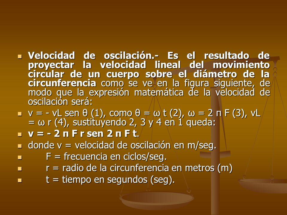 Velocidad de oscilación.- Es el resultado de proyectar la velocidad lineal del movimiento circular de un cuerpo sobre el diámetro de la circunferencia