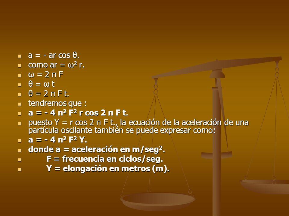 a = - ar cos θ. a = - ar cos θ. como ar = ω 2 r. como ar = ω 2 r. ω = 2 π F ω = 2 π F θ = ω t θ = ω t θ = 2 π F t. θ = 2 π F t. tendremos que : tendre