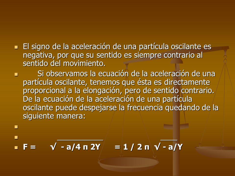 El signo de la aceleración de una partícula oscilante es negativa, por que su sentido es siempre contrario al sentido del movimiento. El signo de la a