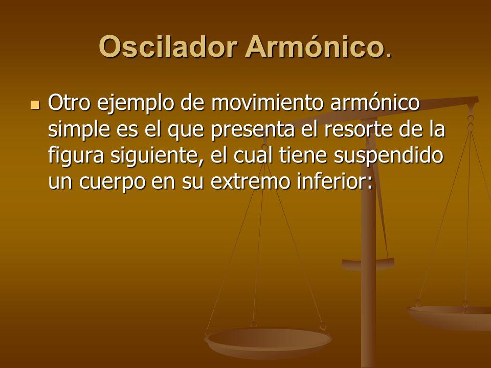 Oscilador Armónico. Otro ejemplo de movimiento armónico simple es el que presenta el resorte de la figura siguiente, el cual tiene suspendido un cuerp