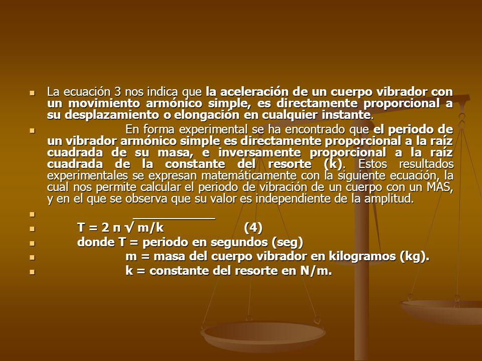 La ecuación 3 nos indica que la aceleración de un cuerpo vibrador con un movimiento armónico simple, es directamente proporcional a su desplazamiento