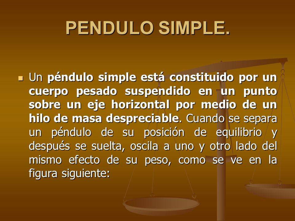 PENDULO SIMPLE. Un péndulo simple está constituido por un cuerpo pesado suspendido en un punto sobre un eje horizontal por medio de un hilo de masa de
