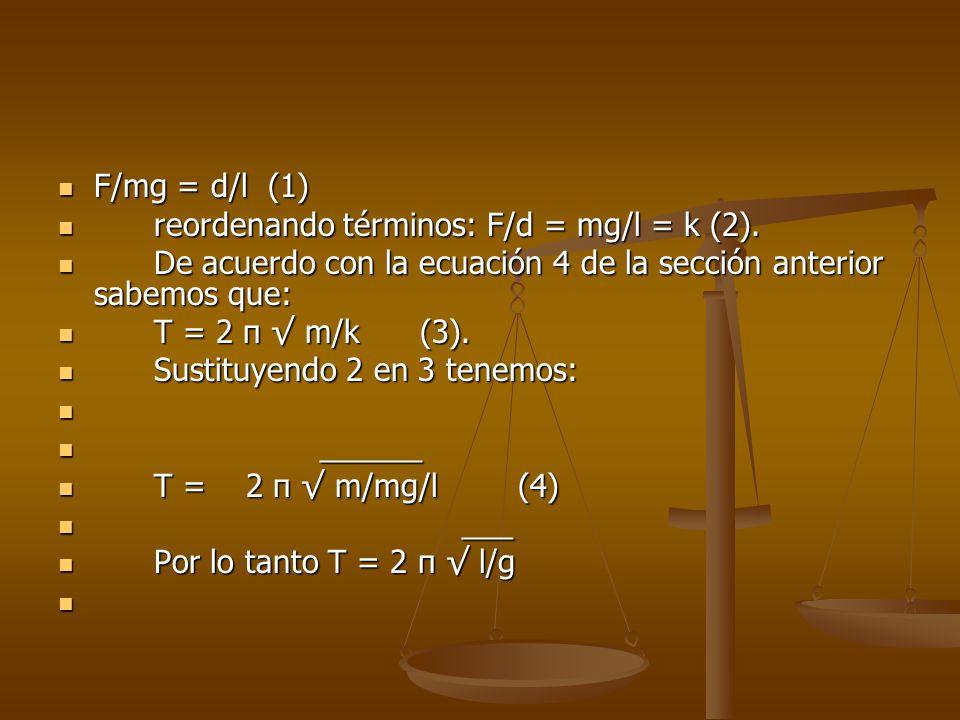 F/mg = d/l (1) F/mg = d/l (1) reordenando términos: F/d = mg/l = k (2). reordenando términos: F/d = mg/l = k (2). De acuerdo con la ecuación 4 de la s