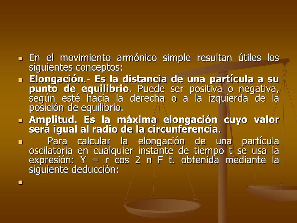En el movimiento armónico simple resultan útiles los siguientes conceptos: En el movimiento armónico simple resultan útiles los siguientes conceptos: