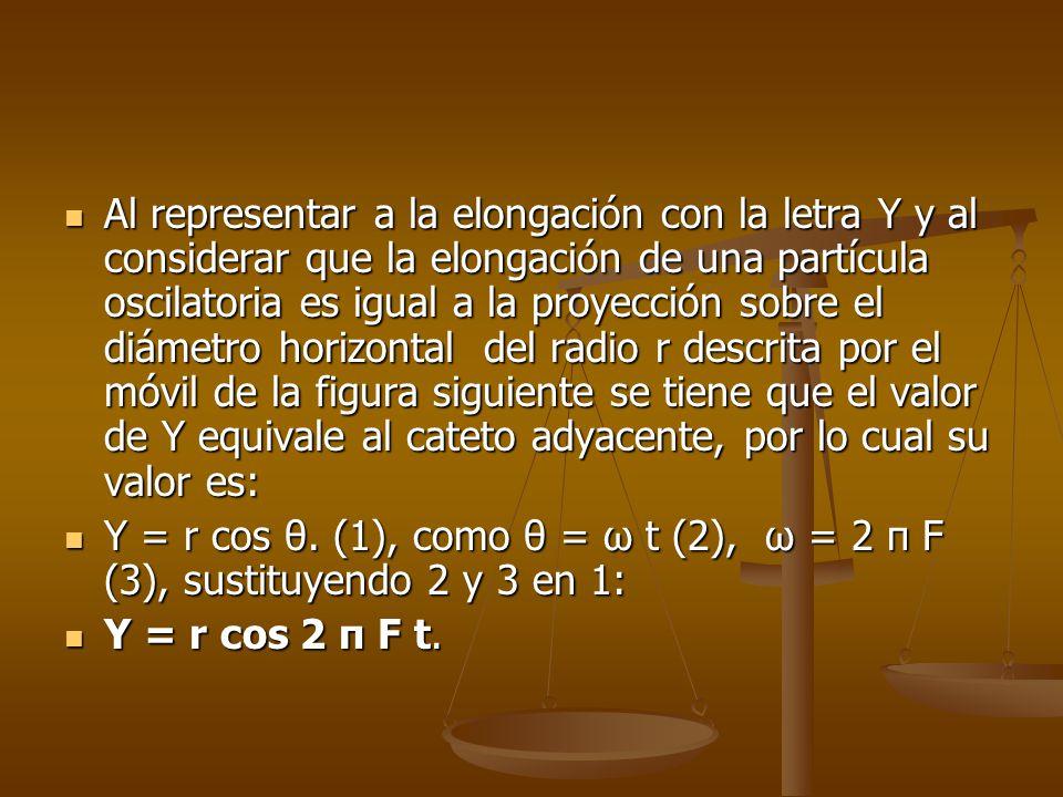 Al representar a la elongación con la letra Y y al considerar que la elongación de una partícula oscilatoria es igual a la proyección sobre el diámetr