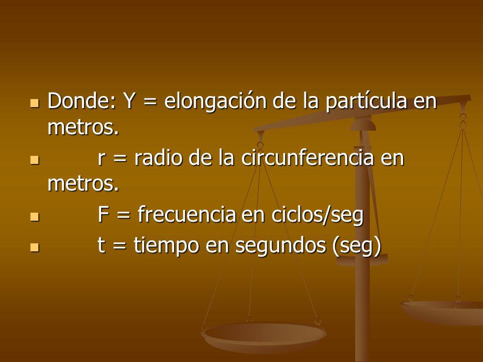 Donde: Y = elongación de la partícula en metros. Donde: Y = elongación de la partícula en metros. r = radio de la circunferencia en metros. r = radio
