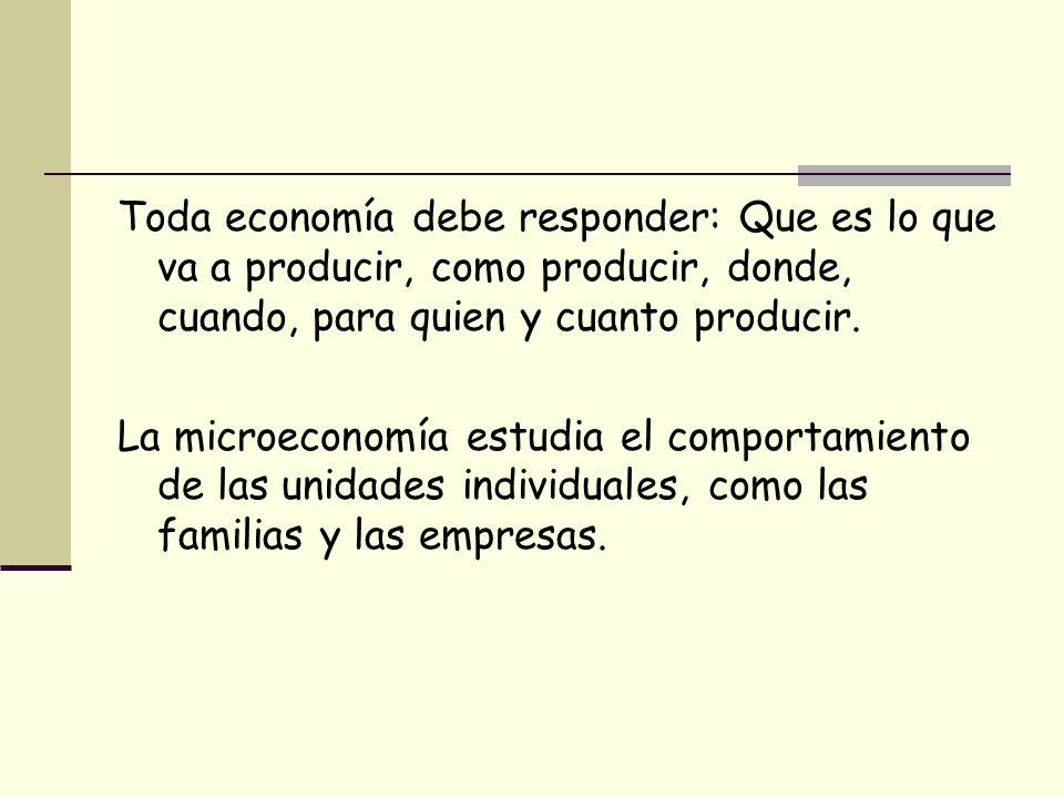 Toda economía debe responder: Que es lo que va a producir, como producir, donde, cuando, para quien y cuanto producir. La microeconomía estudia el com