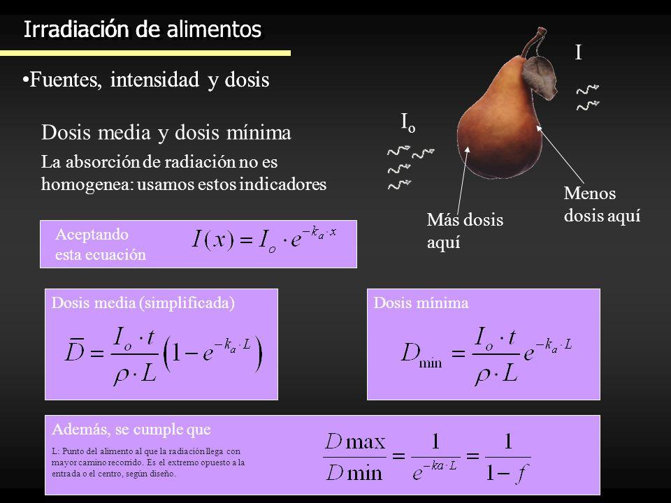 Irradiación de alimentos Fuentes, intensidad y dosis Irradiación de alimentos Fuentes, intensidad y dosis IoIo I Dosis media y dosis mínima La absorci