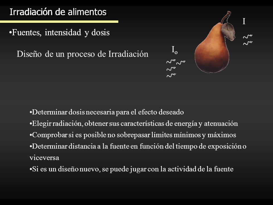 Irradiación de alimentos Fuentes, intensidad y dosis Irradiación de alimentos Fuentes, intensidad y dosis IoIo I Diseño de un proceso de Irradiación D
