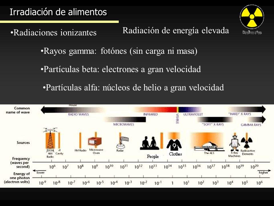 Irradiación de alimentos Radiaciones ionizantes Otros tipos de radiación Protones Neutrones (fisión nuclear ó activación radioactiva) Otras partículas subatómicas (sin efecto) (Positrones) Radiación de interés alimentario Ionizante (>0,5 MeV) No radiactividad inducida (<25 MeV, por seguridad 10) Penetrante (poca carga, poca masa) Fácil de producir