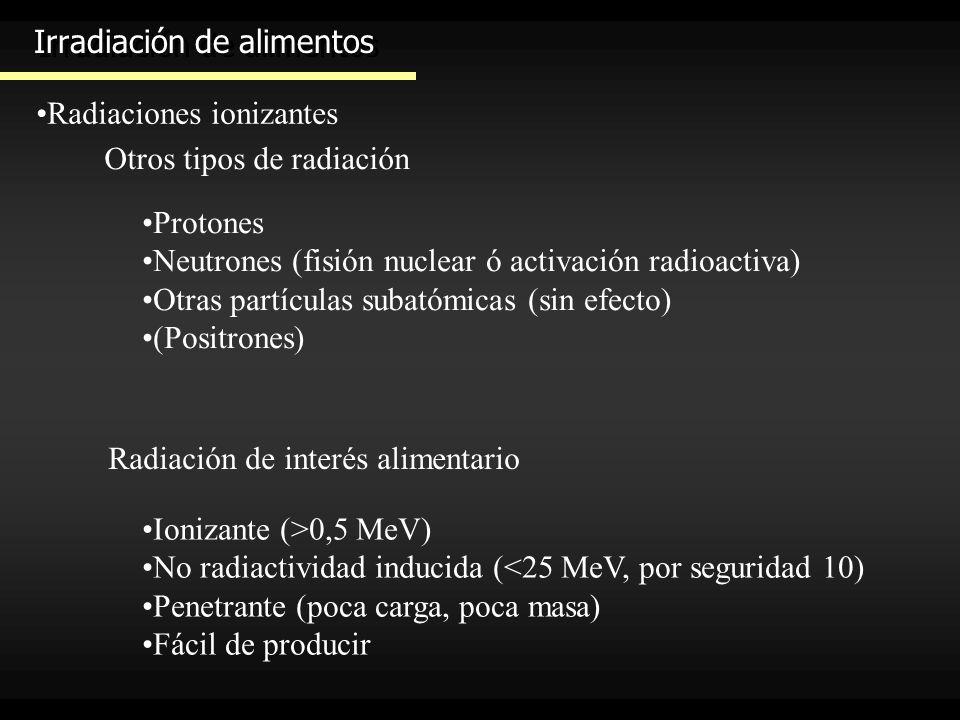 Irradiación de alimentos Radiaciones ionizantesRadiación de interés alimentario Radiación gamma (de Cobalto 60 o Cesio 137) Muy penetrantes Provenientes de reacciones nucleares Fuentes baratas Desventaja: peligro de custodiar y manipular la fuente Radiación beta: aceleradores de electrones (rayos ó rayos de electrones) Poco penetrantes Adecuados para superficies o cuerpos poco espesos o densos Fuente controlable en intensidad y energia Ventaja: fuente segura
