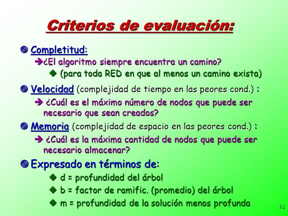12 Criterios de evaluación: Completitud: Completitud: ¿El algoritmo siempre encuentra un camino.