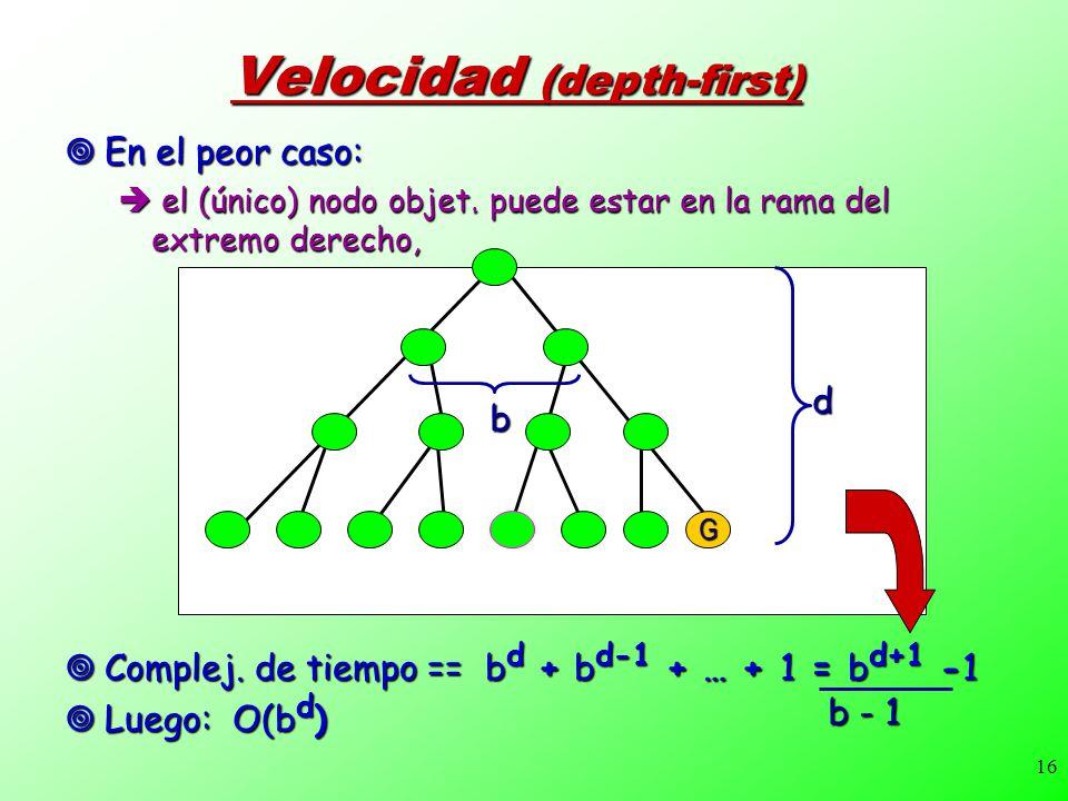 16 Velocidad (depth-first) En el peor caso: En el peor caso: el (único) nodo objet. puede estar en la rama del extremo derecho, el (único) nodo objet.