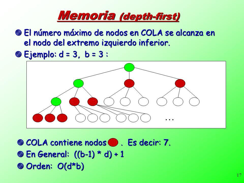 17 Memoria (depth-first) El número máximo de nodos en COLA se alcanza en el nodo del extremo izquierdo inferior. El número máximo de nodos en COLA se