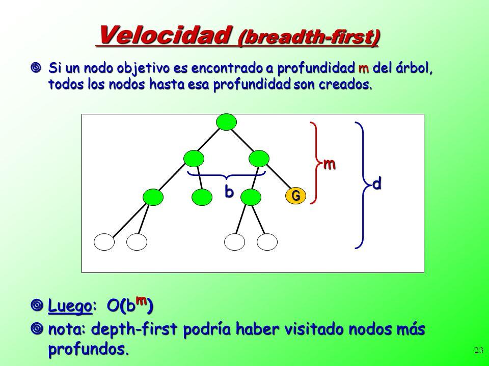 23 Velocidad (breadth-first) Si un nodo objetivo es encontrado a profundidad m del árbol, todos los nodos hasta esa profundidad son creados.