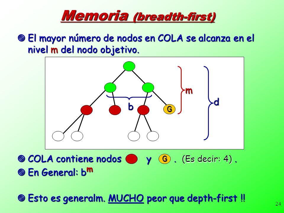 24 Memoria (breadth-first) El mayor número de nodos en COLA se alcanza en el nivel m del nodo objetivo. El mayor número de nodos en COLA se alcanza en