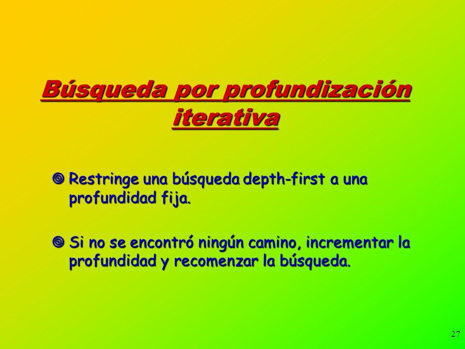 27 Búsqueda por profundización iterativa Restringe una búsqueda depth-first a una profundidad fija. Restringe una búsqueda depth-first a una profundid