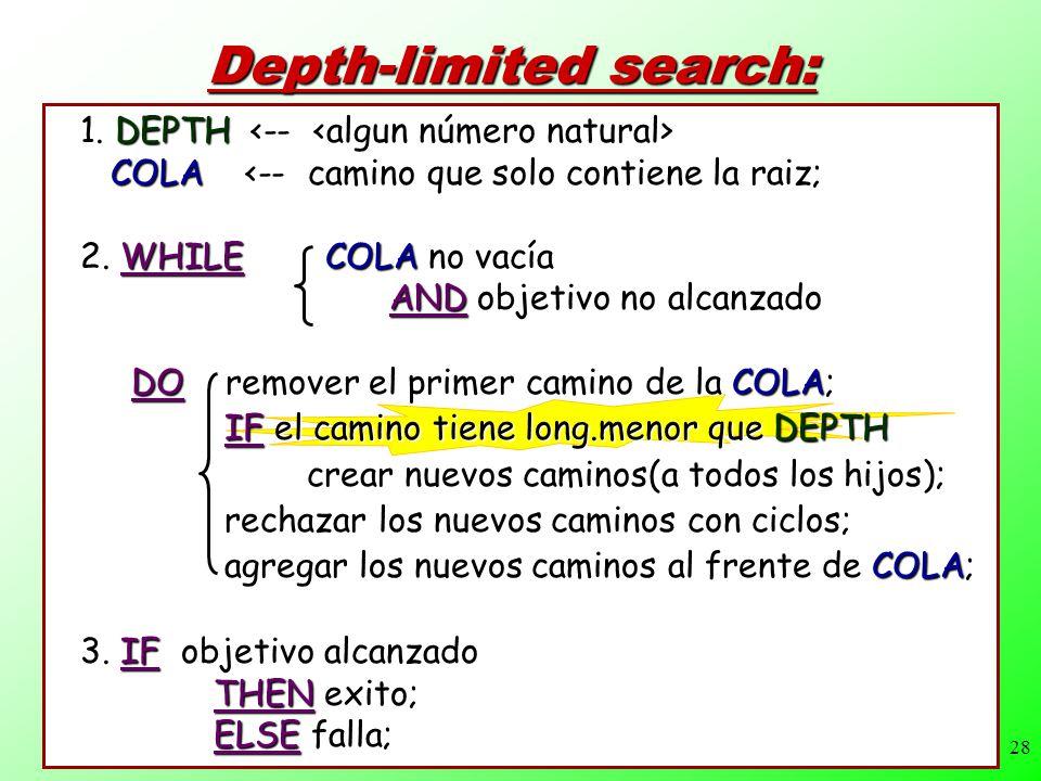28 Depth-limited search: 1. DEPTH 1. DEPTH COLA <-- camino que solo contiene la raiz; COLA <-- camino que solo contiene la raiz; 2. WHILE COLA no vací