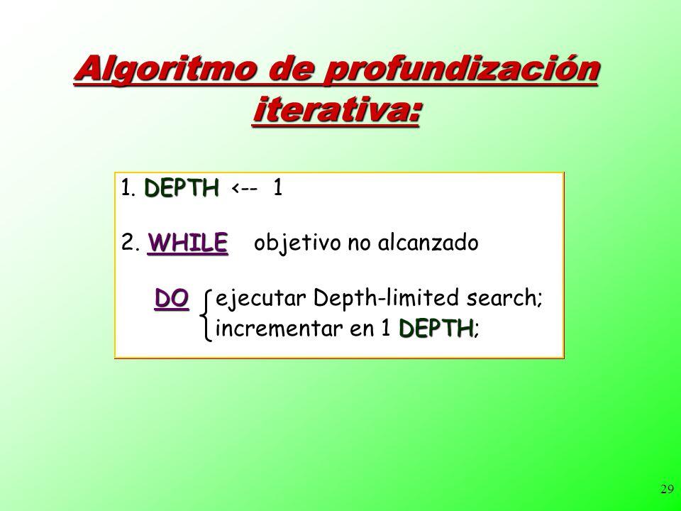 29 Algoritmo de profundización iterativa: 1.DEPTH <-- 1 2.
