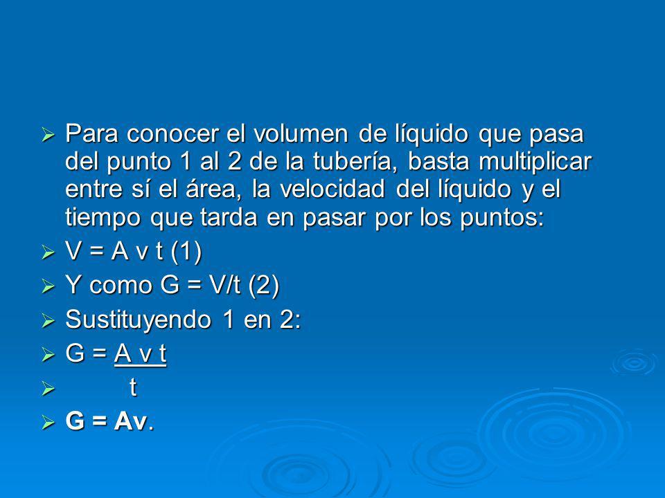 Para conocer el volumen de líquido que pasa del punto 1 al 2 de la tubería, basta multiplicar entre sí el área, la velocidad del líquido y el tiempo que tarda en pasar por los puntos: Para conocer el volumen de líquido que pasa del punto 1 al 2 de la tubería, basta multiplicar entre sí el área, la velocidad del líquido y el tiempo que tarda en pasar por los puntos: V = A v t (1) V = A v t (1) Y como G = V/t (2) Y como G = V/t (2) Sustituyendo 1 en 2: Sustituyendo 1 en 2: G = A v t G = A v t t t G = Av.
