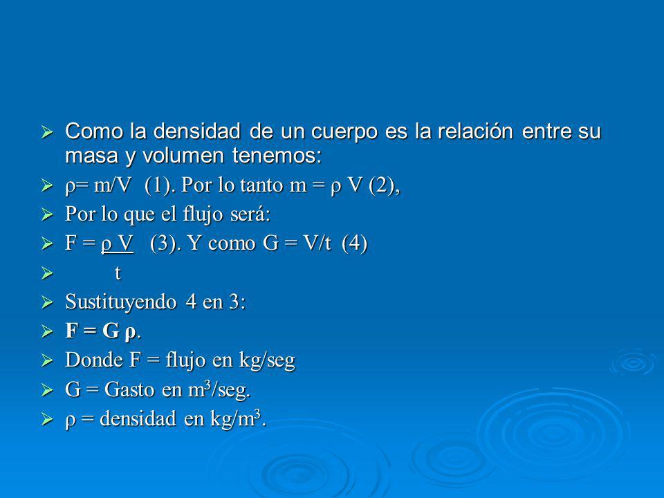 Como la densidad de un cuerpo es la relación entre su masa y volumen tenemos: Como la densidad de un cuerpo es la relación entre su masa y volumen tenemos: ρ= m/V (1).