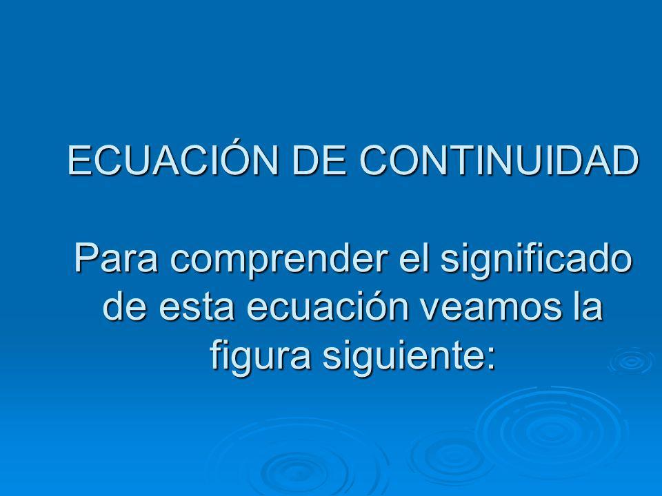 ECUACIÓN DE CONTINUIDAD Para comprender el significado de esta ecuación veamos la figura siguiente: