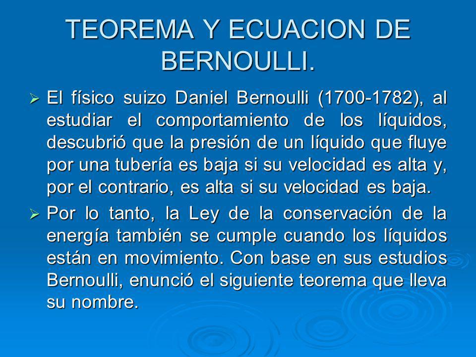 TEOREMA Y ECUACION DE BERNOULLI.