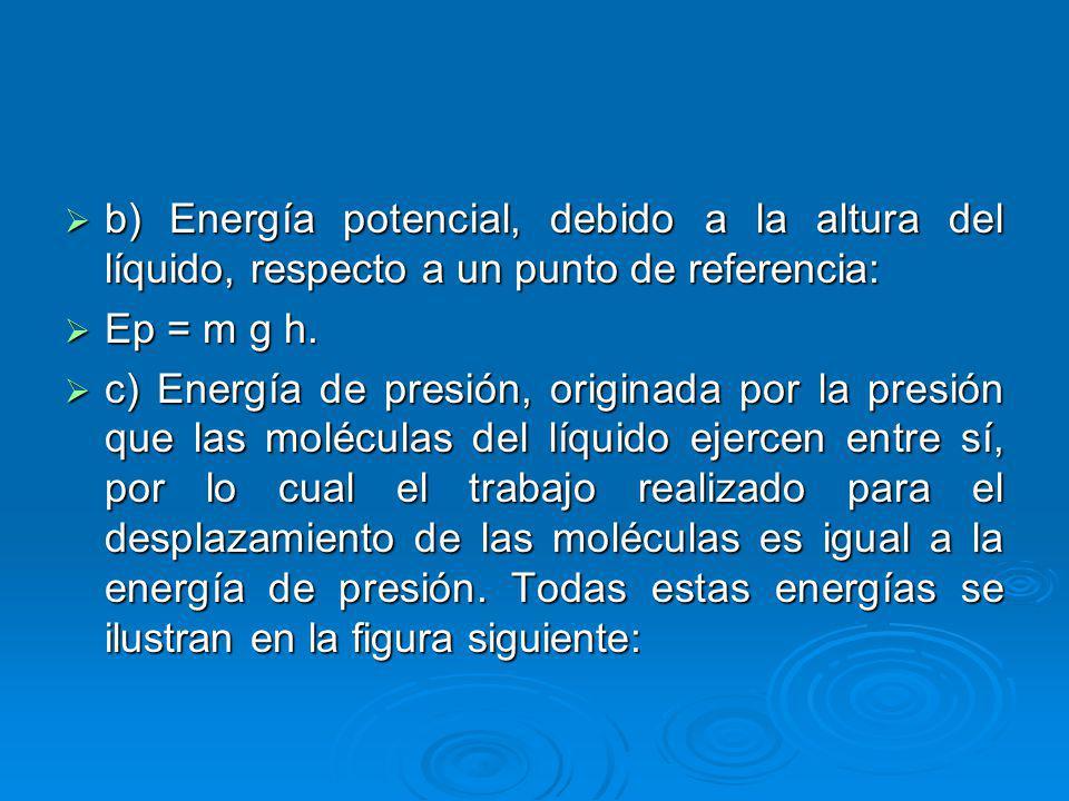 b) Energía potencial, debido a la altura del líquido, respecto a un punto de referencia: b) Energía potencial, debido a la altura del líquido, respecto a un punto de referencia: Ep = m g h.