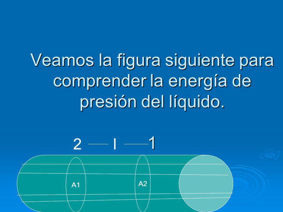 Veamos la figura siguiente para comprender la energía de presión del líquido. 1 A1 A2 2l