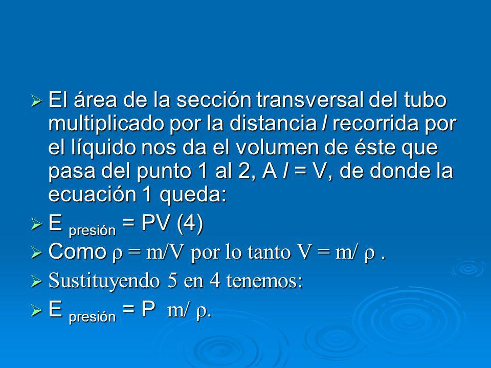 El área de la sección transversal del tubo multiplicado por la distancia l recorrida por el líquido nos da el volumen de éste que pasa del punto 1 al 2, A l = V, de donde la ecuación 1 queda: El área de la sección transversal del tubo multiplicado por la distancia l recorrida por el líquido nos da el volumen de éste que pasa del punto 1 al 2, A l = V, de donde la ecuación 1 queda: E presión = PV (4) E presión = PV (4) Como ρ = m/V por lo tanto V = m/ ρ.