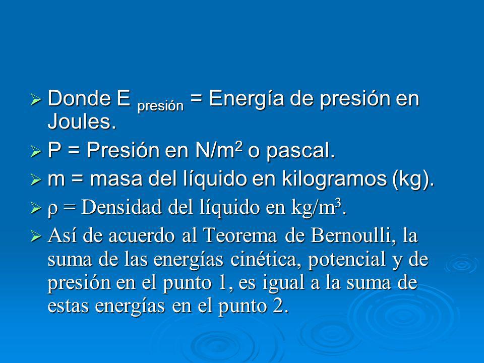 Donde E presión = Energía de presión en Joules.Donde E presión = Energía de presión en Joules.