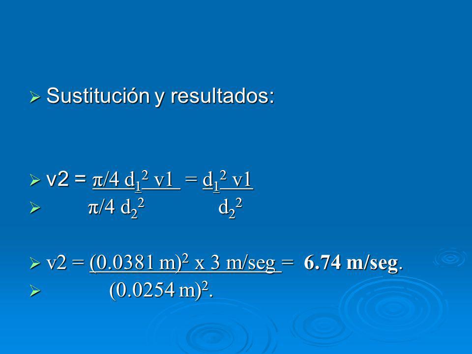 Sustitución y resultados: Sustitución y resultados: v2 = π/4 d 1 2 v1 = d 1 2 v1 v2 = π/4 d 1 2 v1 = d 1 2 v1 π/4 d 2 2 d 2 2 π/4 d 2 2 d 2 2 v2 = (0.0381 m) 2 x 3 m/seg = 6.74 m/seg.