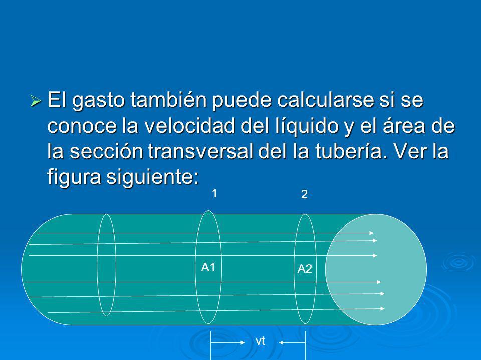 El gasto también puede calcularse si se conoce la velocidad del líquido y el área de la sección transversal del la tubería.