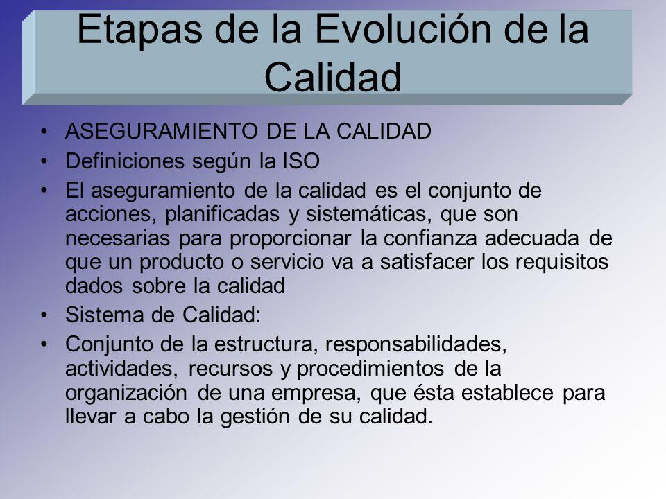 ASEGURAMIENTO DE LA CALIDAD Definiciones según la ISO El aseguramiento de la calidad es el conjunto de acciones, planificadas y sistemáticas, que son